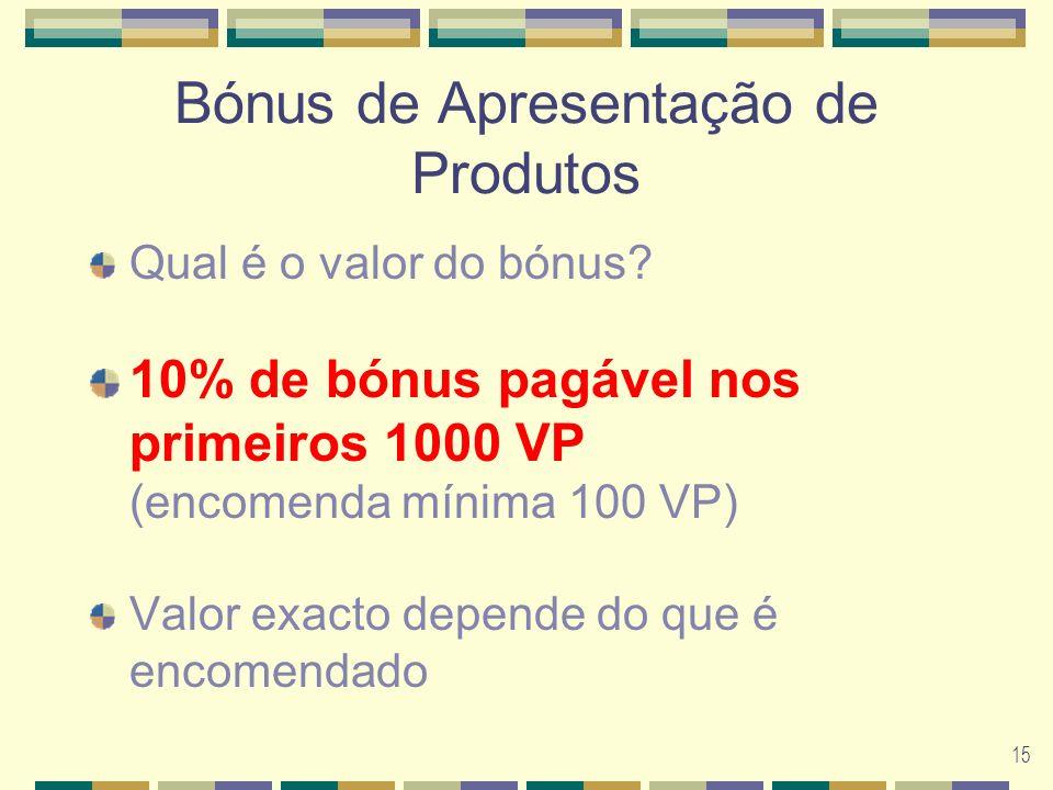 15 Bónus de Apresentação de Produtos Qual é o valor do bónus.