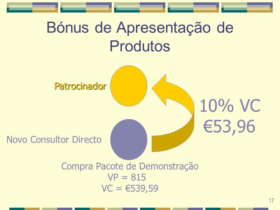 17 Bónus de Apresentação de Produtos Novo Consultor Directo 10% VC 53,96 Patrocinador Compra Pacote de Demonstração VP = 815 VC = 539,59