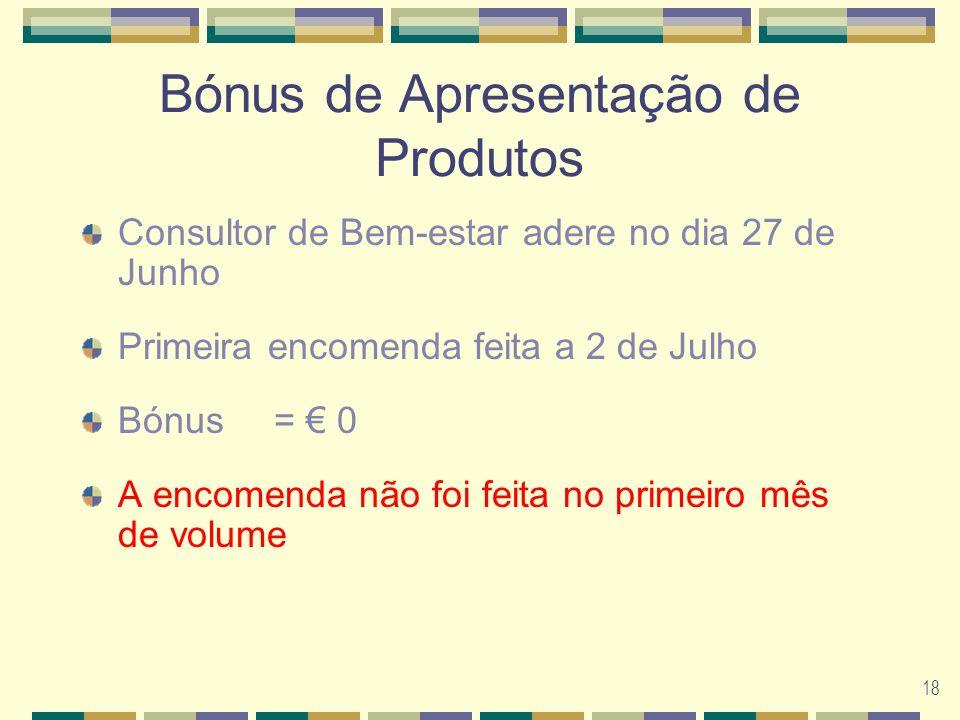 18 Bónus de Apresentação de Produtos Consultor de Bem-estar adere no dia 27 de Junho Primeira encomenda feita a 2 de Julho Bónus = 0 A encomenda não foi feita no primeiro mês de volume
