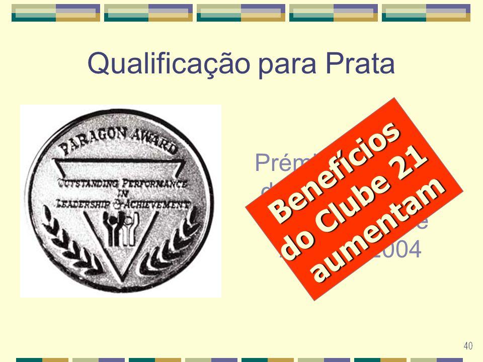 40 Qualificação para Prata Prémio Paragon deixa de existir a partir de 30 de Abril de 2004 Benefícios do Clube 21 aumentam