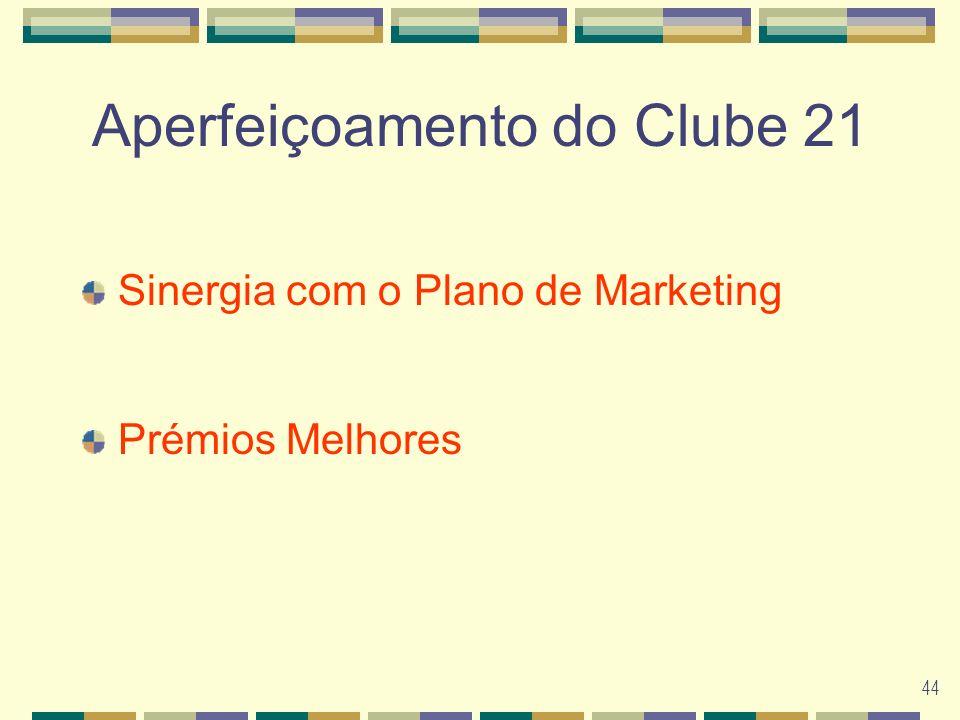 44 Aperfeiçoamento do Clube 21 Sinergia com o Plano de Marketing Prémios Melhores