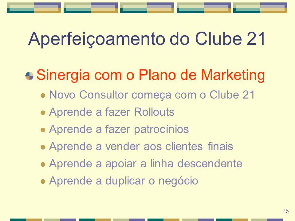 45 Aperfeiçoamento do Clube 21 Sinergia com o Plano de Marketing Novo Consultor começa com o Clube 21 Aprende a fazer Rollouts Aprende a fazer patrocínios Aprende a vender aos clientes finais Aprende a apoiar a linha descendente Aprende a duplicar o negócio