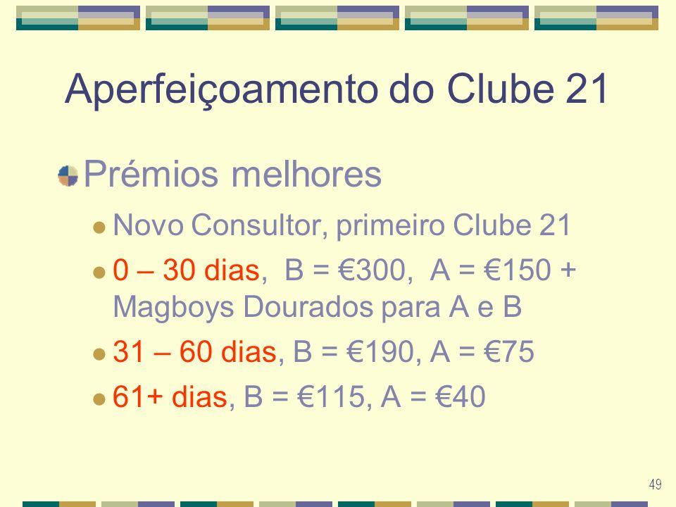 49 Aperfeiçoamento do Clube 21 Prémios melhores Novo Consultor, primeiro Clube 21 0 – 30 dias, B = 300, A = 150 + Magboys Dourados para A e B 31 – 60 dias, B = 190, A = 75 61+ dias, B = 115, A = 40