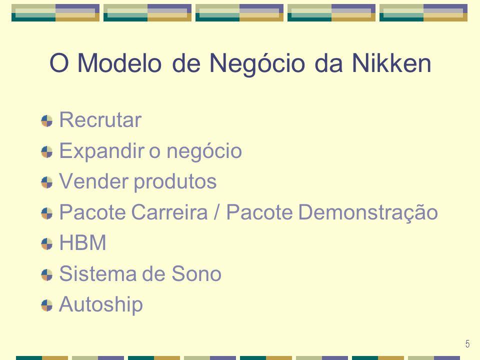 5 O Modelo de Negócio da Nikken Recrutar Expandir o negócio Vender produtos Pacote Carreira / Pacote Demonstração HBM Sistema de Sono Autoship