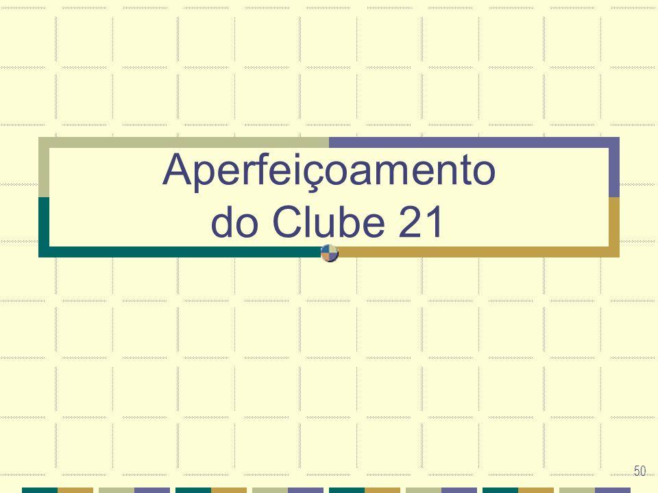 50 Aperfeiçoamento do Clube 21