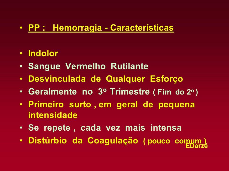 EDarzé PP : Hemorragia - Características Indolor Sangue Vermelho Rutilante Desvinculada de Qualquer Esforço Geralmente no 3 o Trimestre ( Fim do 2 o )