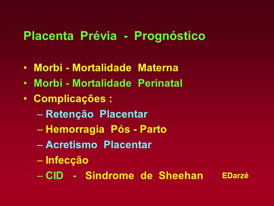EDarzé Placenta Prévia - Prognóstico Morbi - Mortalidade Materna Morbi - Mortalidade Perinatal Complicações : –Retenção Placentar –Hemorragia Pós - Pa