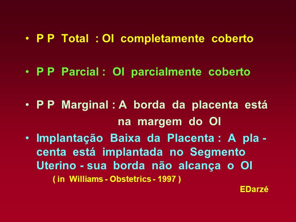 P P Total : OI completamente coberto P P Parcial : OI parcialmente coberto P P Marginal : A borda da placenta está na margem do OI Implantação Baixa d