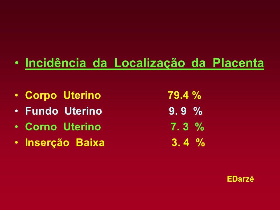 EDarzé Incidência da Localização da Placenta Corpo Uterino 79.4 % Fundo Uterino 9. 9 % Corno Uterino 7. 3 % Inserção Baixa 3. 4 %