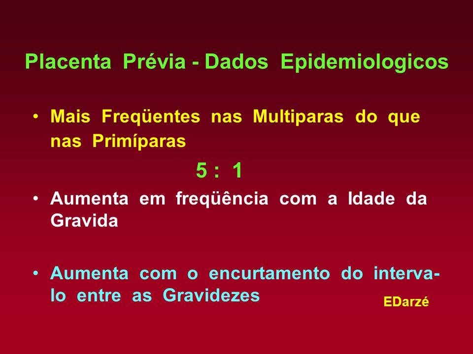 EDarzé Placenta Prévia - Etiopatogenia Fatores Predisponentes Vascularização Defeituosa da Decidua Alterações Inflamatórias Alterações Atróficas Idade - > 35 -- 3.5 vezes mais freqüente Paridade Cicatriz de Cesárea Prévia -- ( + 3 vezes ) Gravidez Múltipla Miomatose Uterina Formas Anormais de Placenta ( P.