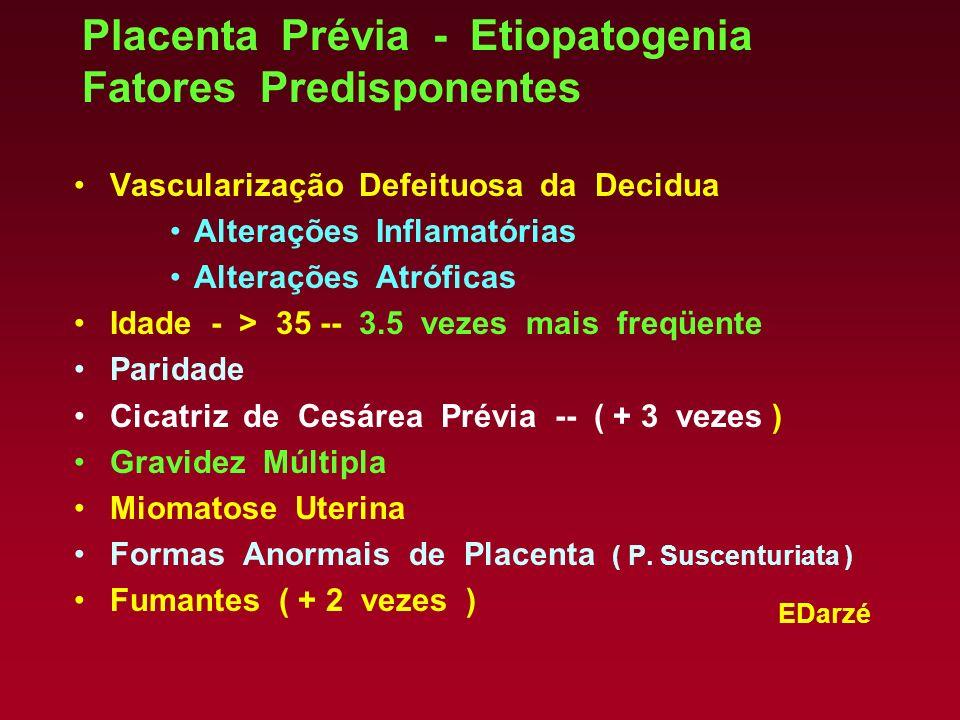 EDarzé Placenta Prévia - Etiopatogenia Fatores Predisponentes Vascularização Defeituosa da Decidua Alterações Inflamatórias Alterações Atróficas Idade