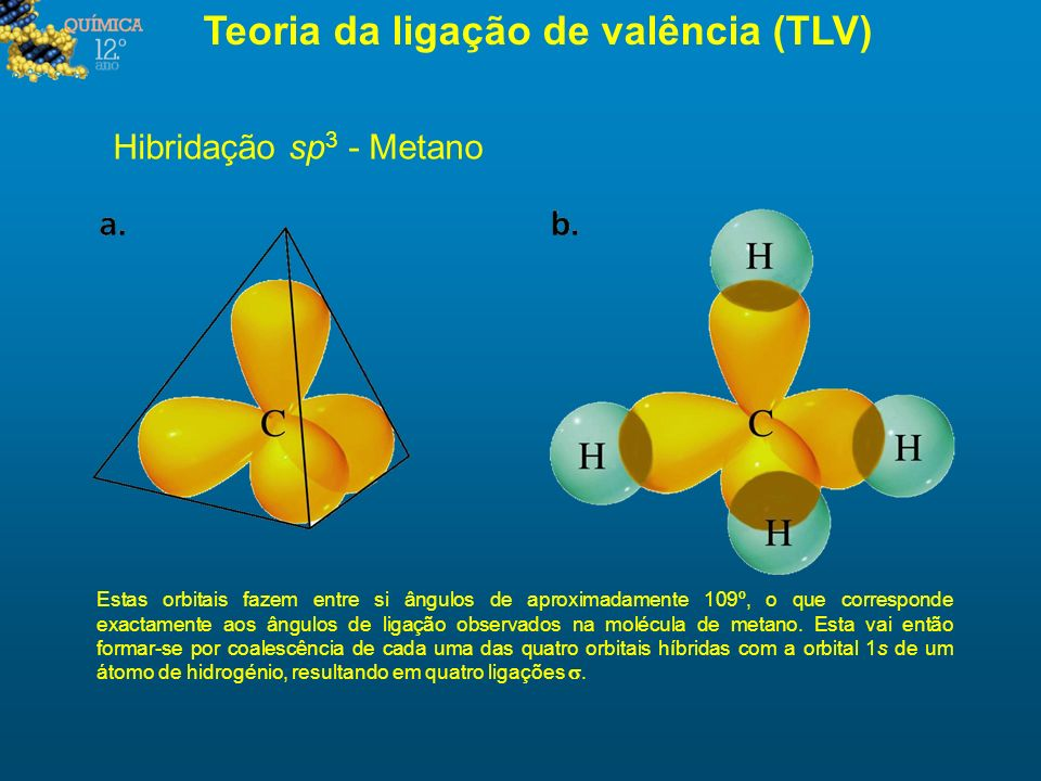 Teoria da ligação de valência (TLV) Hibridação sp 3 - Metano Estas orbitais fazem entre si ângulos de aproximadamente 109º, o que corresponde exactame
