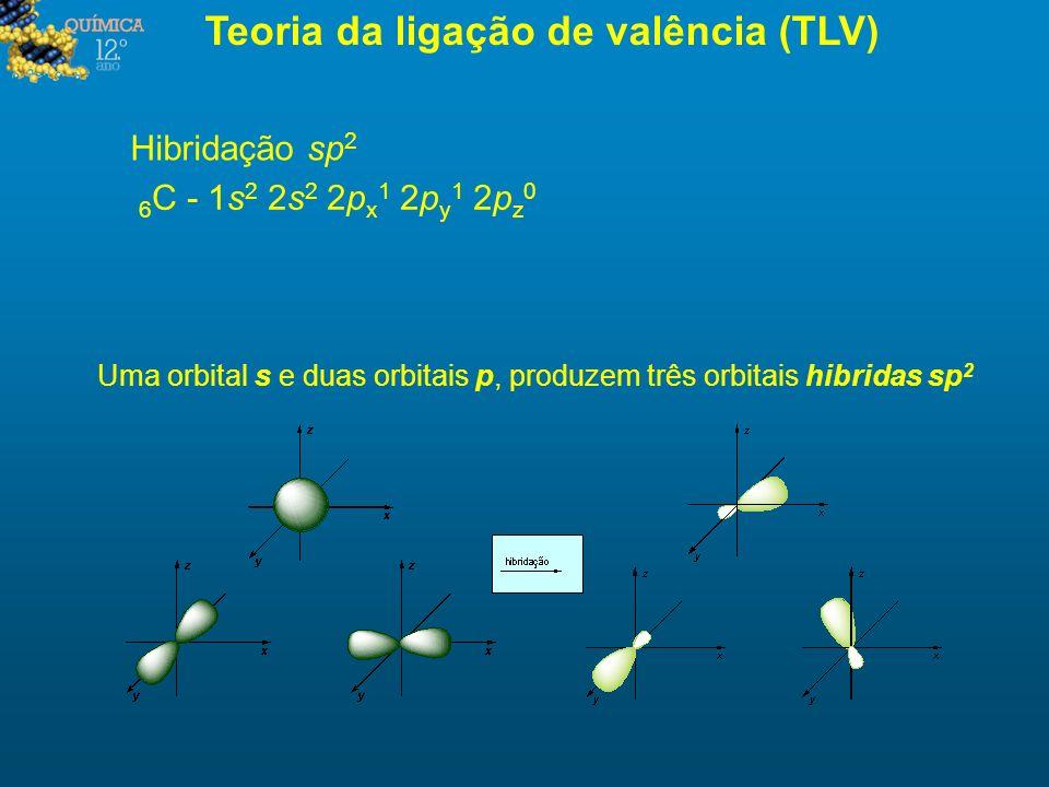 Teoria da ligação de valência (TLV) Hibridação sp 2 6 C - 1s 2 2s 2 2p x 1 2p y 1 2p z 0 Uma orbital s e duas orbitais p, produzem três orbitais hibri