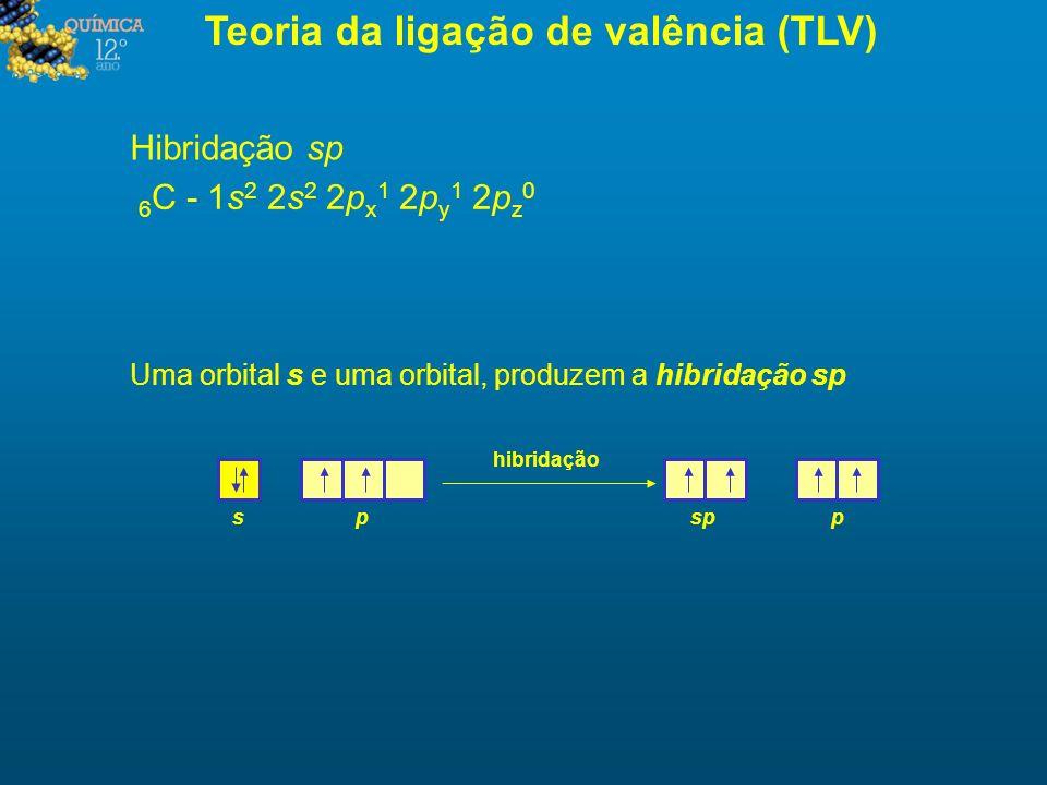 Teoria da ligação de valência (TLV) Hibridação sp 6 C - 1s 2 2s 2 2p x 1 2p y 1 2p z 0 Uma orbital s e uma orbital, produzem a hibridação sp hibridaçã