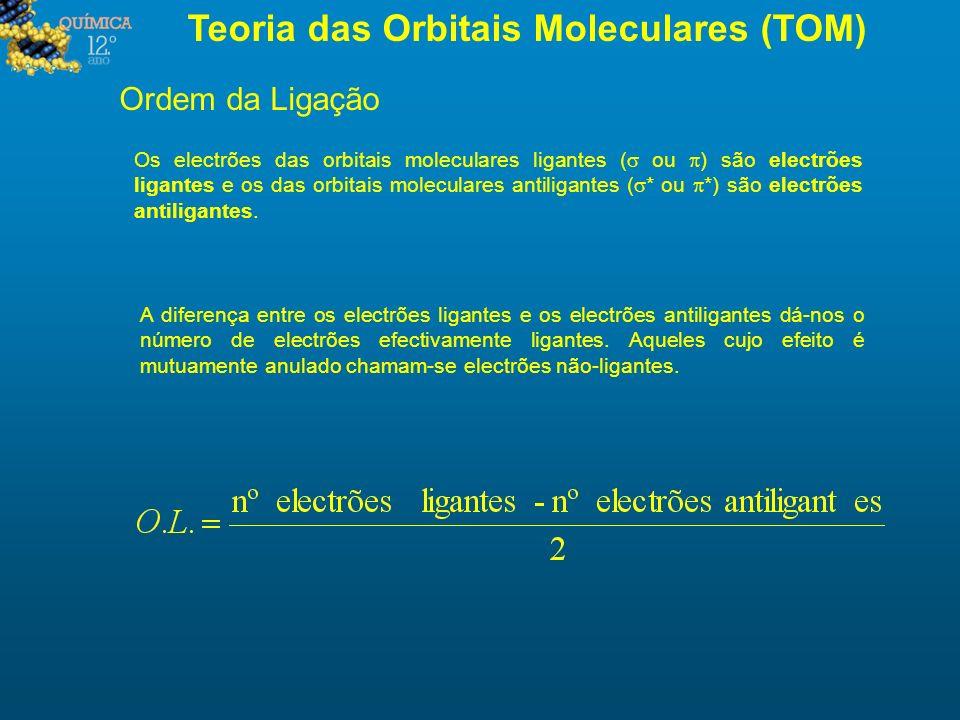 Teoria das Orbitais Moleculares (TOM) Os electrões das orbitais moleculares ligantes ( ou ) são electrões ligantes e os das orbitais moleculares antil