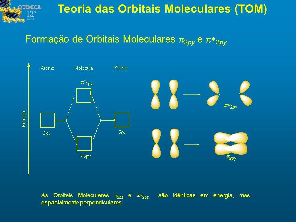 Teoria das Orbitais Moleculares (TOM) Formação de Orbitais Moleculares 2py e 2py As Orbitais Moleculares 2pz e 2pz são idênticas em energia, mas espac