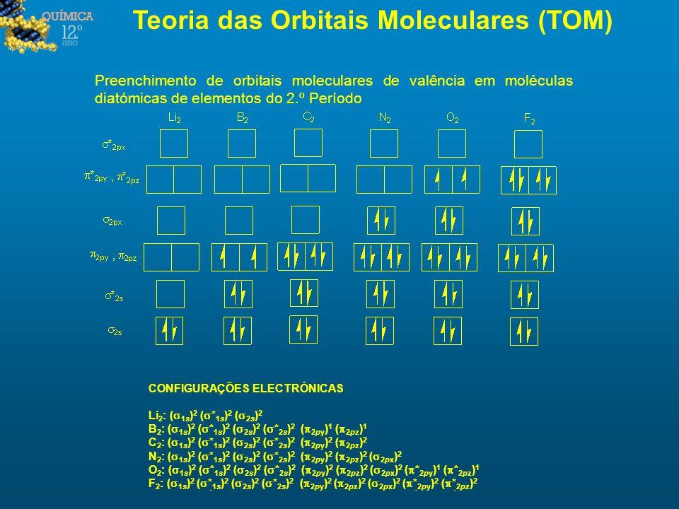 Teoria das Orbitais Moleculares (TOM) Preenchimento de orbitais moleculares de valência em moléculas diatómicas de elementos do 2.º Período CONFIGURAÇ