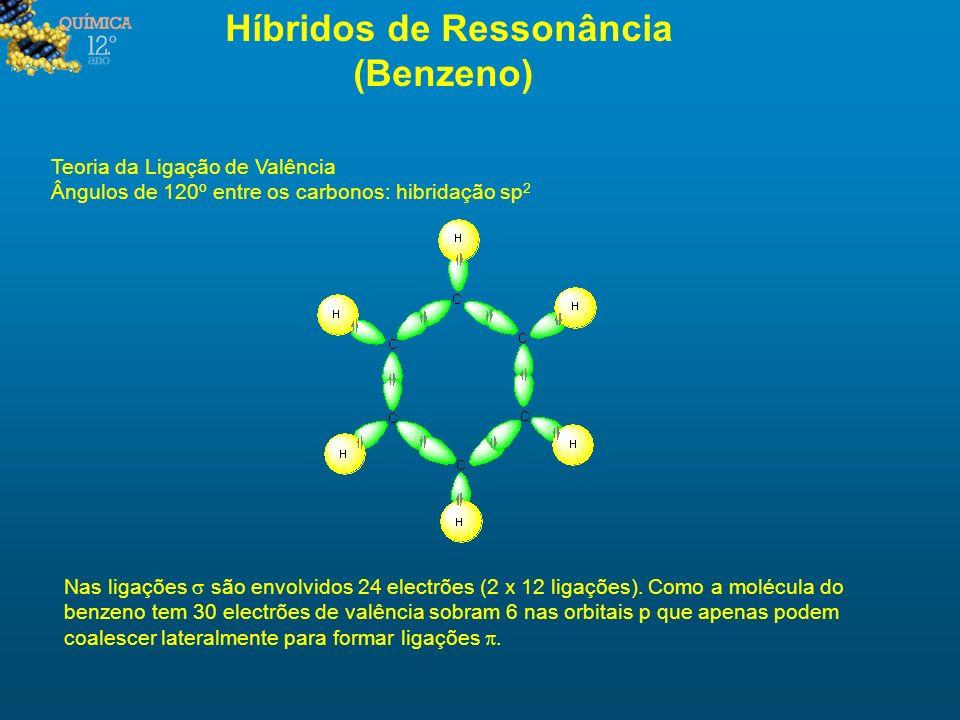 Híbridos de Ressonância (Benzeno) Teoria da Ligação de Valência Ângulos de 120º entre os carbonos: hibridação sp 2 Nas ligações são envolvidos 24 elec