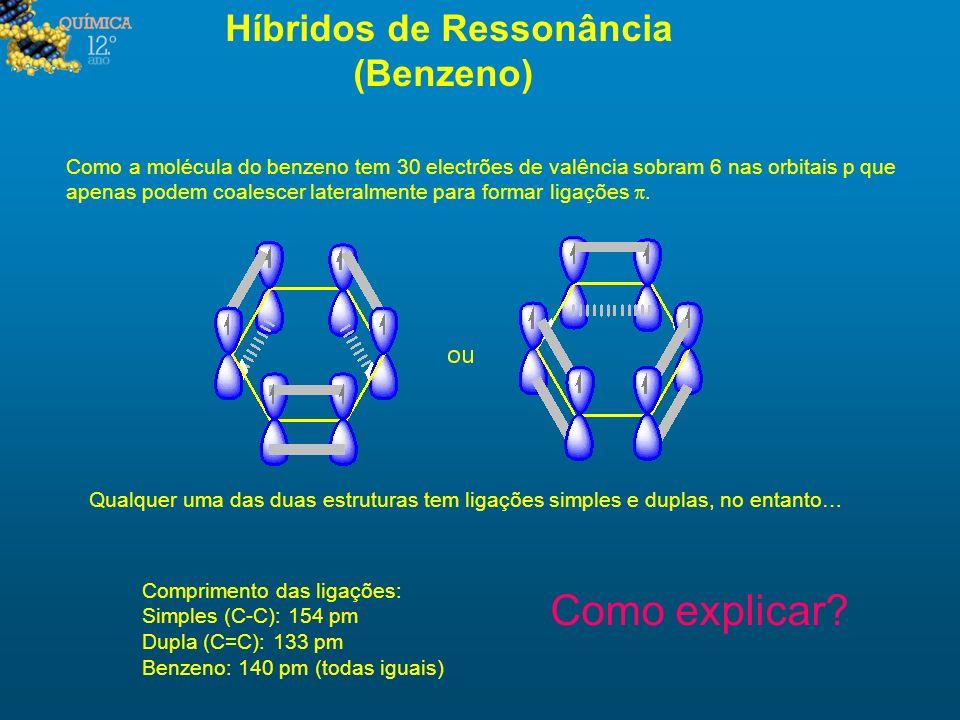 Híbridos de Ressonância (Benzeno) Como a molécula do benzeno tem 30 electrões de valência sobram 6 nas orbitais p que apenas podem coalescer lateralme