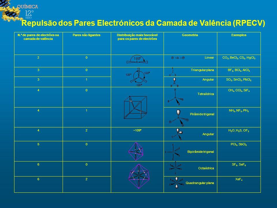 Repulsão dos Pares Electrónicos da Camada de Valência (RPECV) XeF 4 Quadrangular plana 26 SF 6, SeF 6 Octaédrica 06 PCl 5, SbCl 5 Bipirâmide trigonal