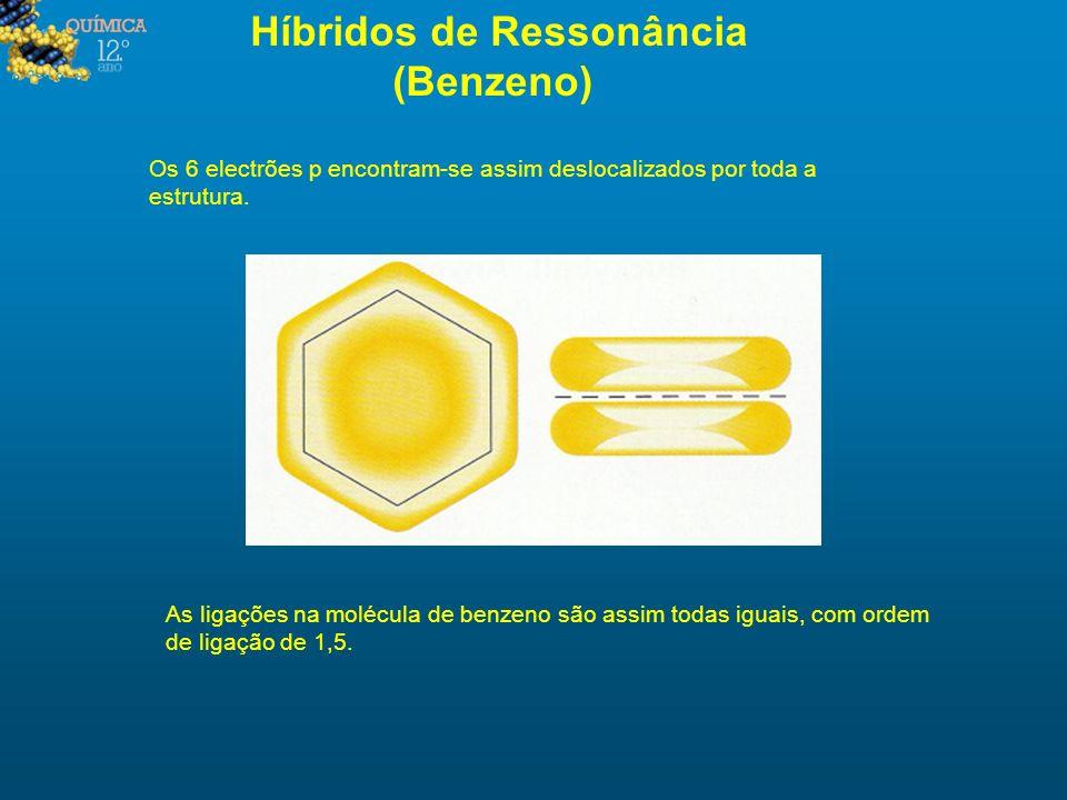 Híbridos de Ressonância (Benzeno) Os 6 electrões p encontram-se assim deslocalizados por toda a estrutura. As ligações na molécula de benzeno são assi