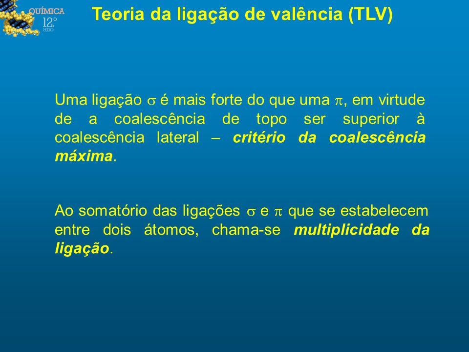 Teoria da ligação de valência (TLV) Uma ligação é mais forte do que uma, em virtude de a coalescência de topo ser superior à coalescência lateral – cr