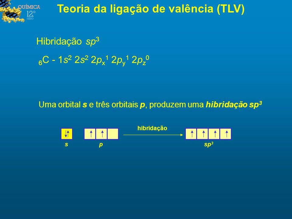 Teoria da ligação de valência (TLV) Hibridação sp 3 6 C - 1s 2 2s 2 2p x 1 2p y 1 2p z 0 hibridação spsp 3 Uma orbital s e três orbitais p, produzem u