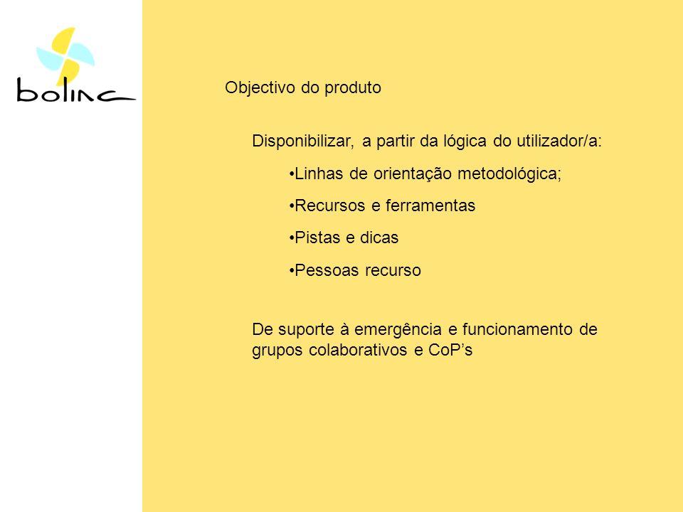 Objectivo do produto Disponibilizar, a partir da lógica do utilizador/a: Linhas de orientação metodológica; Recursos e ferramentas Pistas e dicas Pessoas recurso De suporte à emergência e funcionamento de grupos colaborativos e CoPs