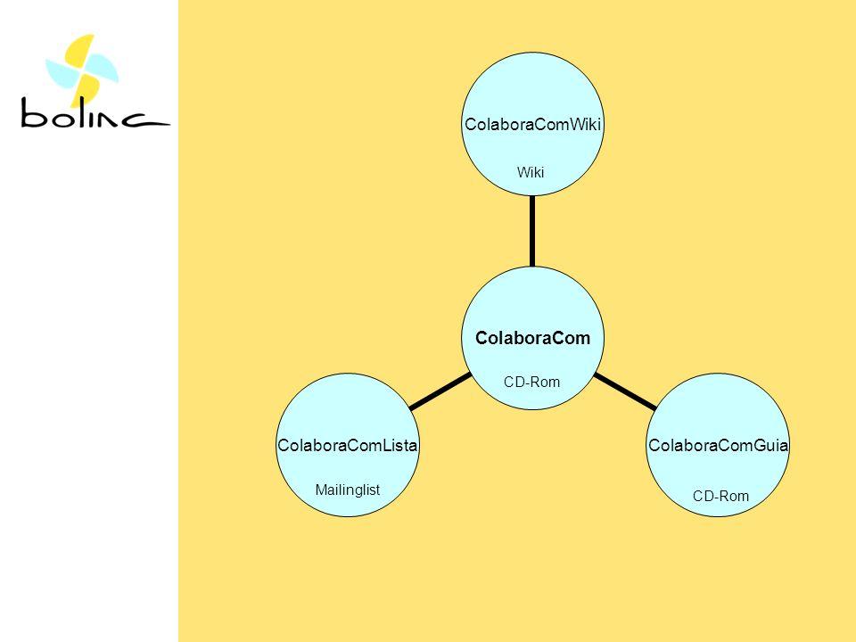 ColaboraCom Um Guia metodológico de indução e sustentação de Comunidades Colaborativas (CC) Comunidades de Práticas (CoP) Utilizar os vários ventos que levam profissionais a reunir-se e navegar, para práticas colaborativas, contra os ventos da cultura de isolamento