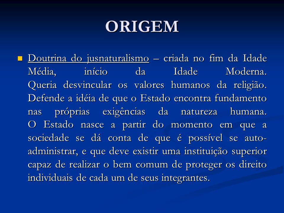 ORIGEM Doutrina do jusnaturalismo – criada no fim da Idade Média, início da Idade Moderna. Queria desvincular os valores humanos da religião. Defende
