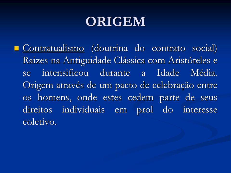 ORIGEM Contratualismo (doutrina do contrato social) Raizes na Antiguidade Clássica com Aristóteles e se intensificou durante a Idade Média. Origem atr