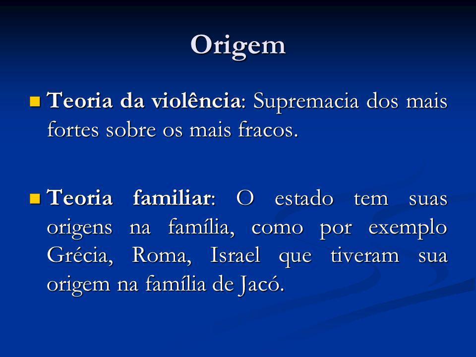 Origem Teoria da violência: Supremacia dos mais fortes sobre os mais fracos. Teoria da violência: Supremacia dos mais fortes sobre os mais fracos. Teo