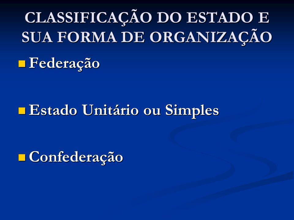 CLASSIFICAÇÃO DO ESTADO E SUA FORMA DE ORGANIZAÇÃO Federação Federação Estado Unitário ou Simples Estado Unitário ou Simples Confederação Confederação