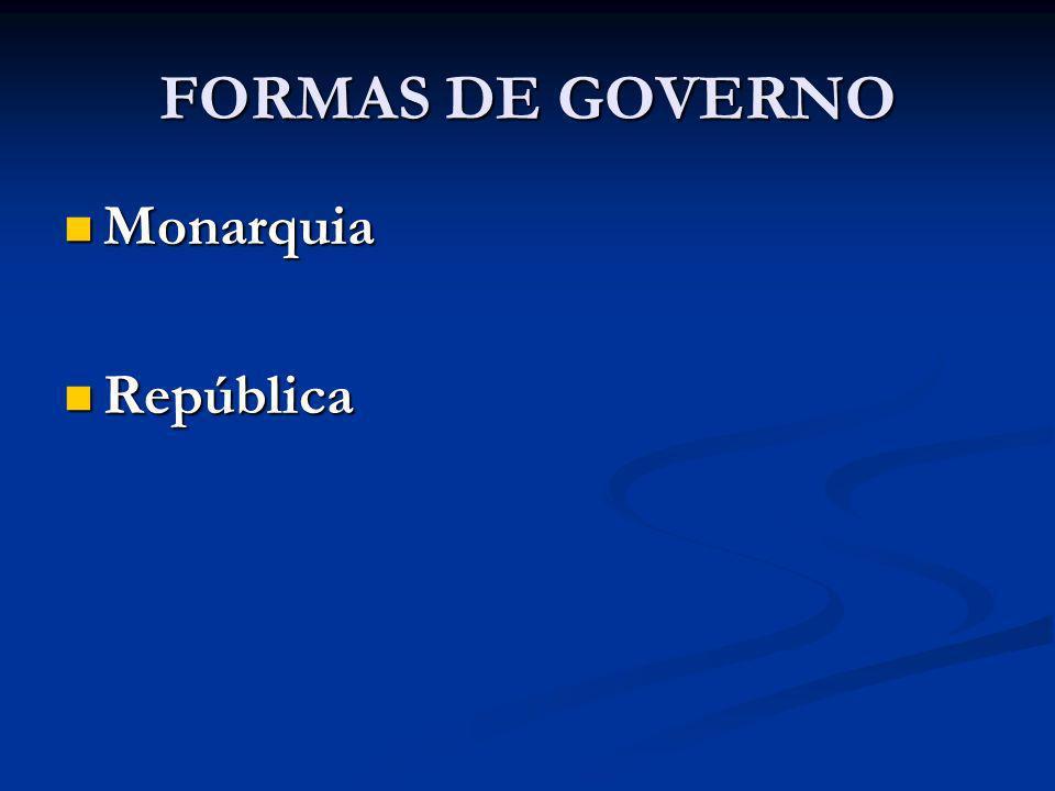 FORMAS DE GOVERNO Monarquia Monarquia República República