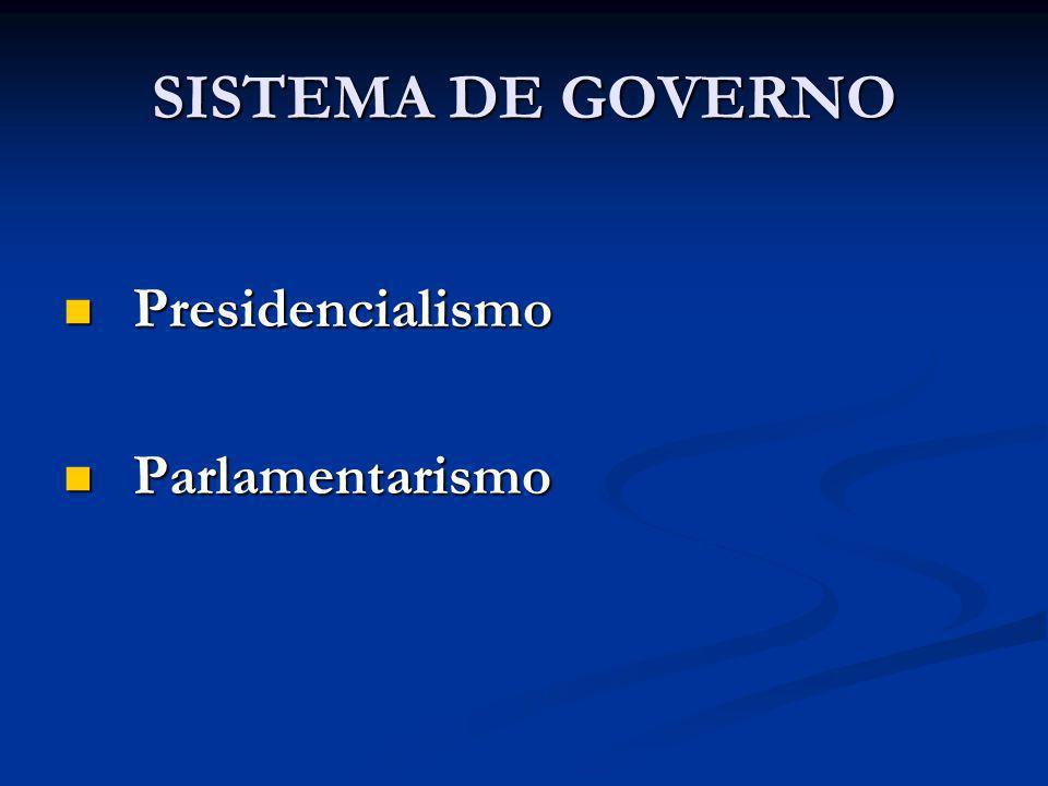 SISTEMA DE GOVERNO Presidencialismo Presidencialismo Parlamentarismo Parlamentarismo