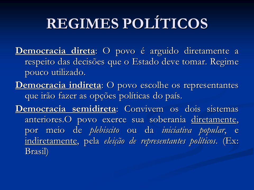REGIMES POLÍTICOS Democracia direta: O povo é arguido diretamente a respeito das decisões que o Estado deve tomar. Regime pouco utilizado. Democracia