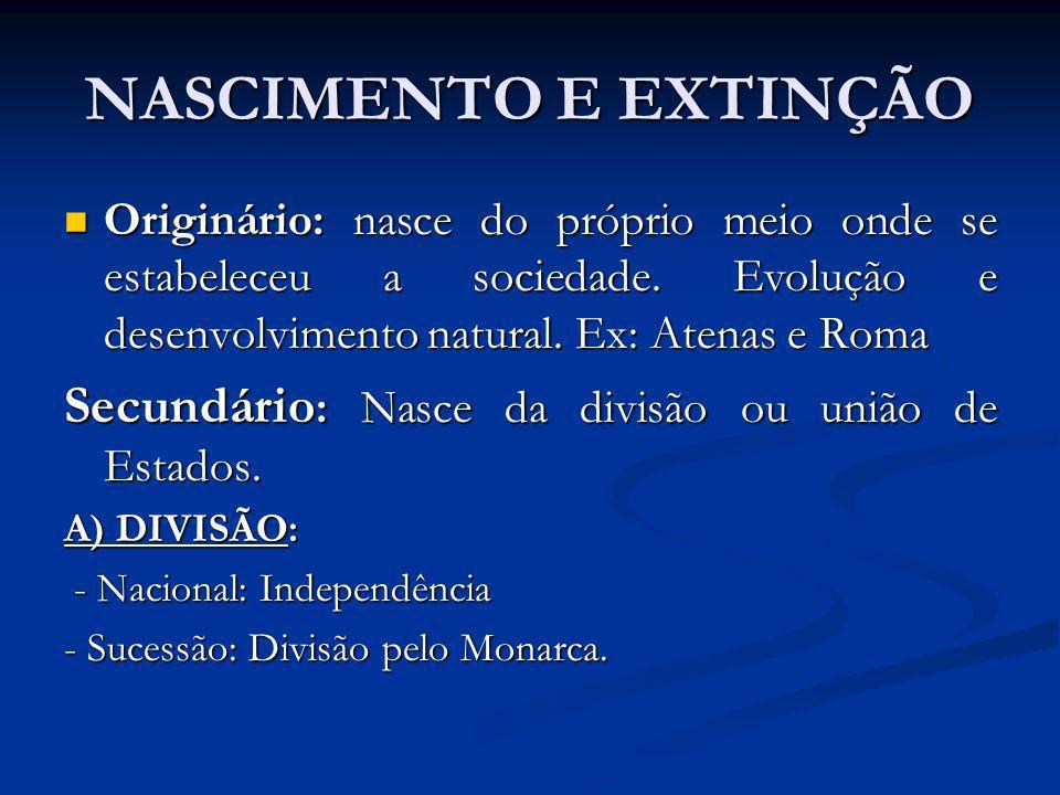 NASCIMENTO E EXTINÇÃO Originário: nasce do próprio meio onde se estabeleceu a sociedade. Evolução e desenvolvimento natural. Ex: Atenas e Roma Originá
