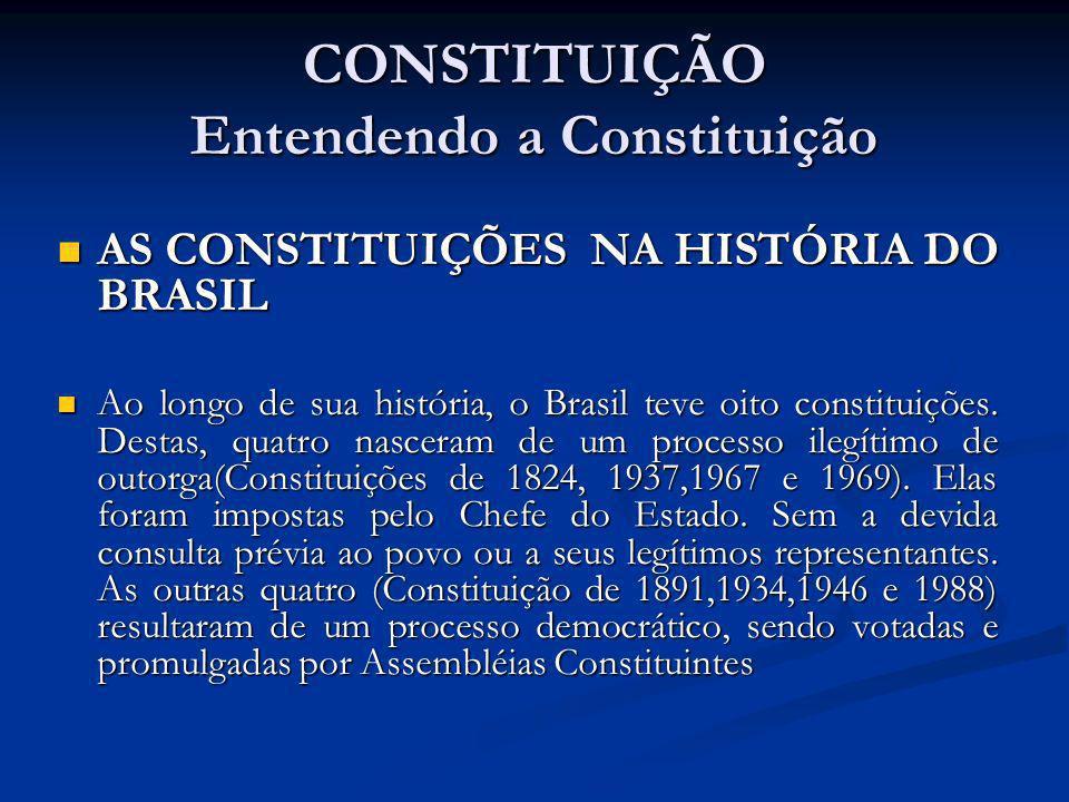 CONSTITUIÇÃO Entendendo a Constituição AS CONSTITUIÇÕES NA HISTÓRIA DO BRASIL AS CONSTITUIÇÕES NA HISTÓRIA DO BRASIL Ao longo de sua história, o Brasi