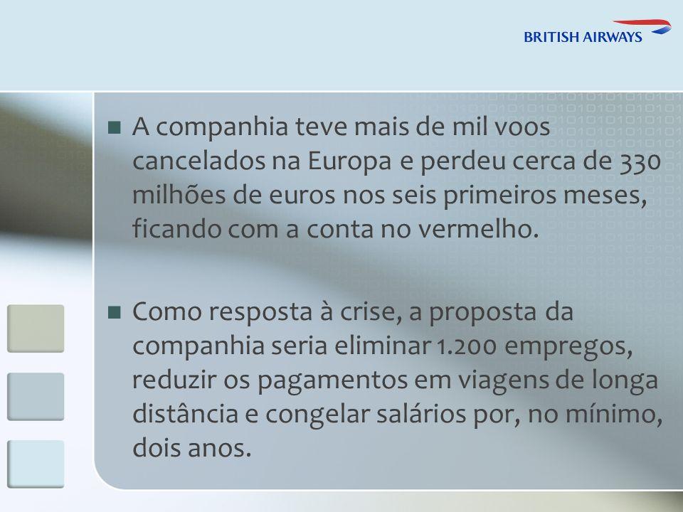 A companhia teve mais de mil voos cancelados na Europa e perdeu cerca de 330 milhões de euros nos seis primeiros meses, ficando com a conta no vermelho.