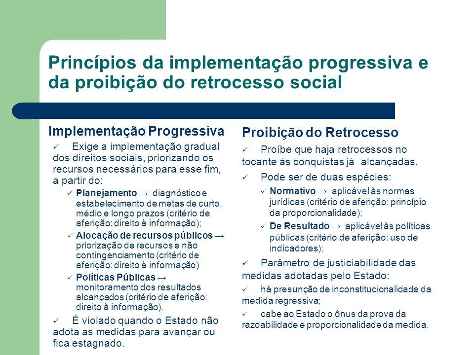 Princípios da implementação progressiva e da proibição do retrocesso social Implementação Progressiva Exige a implementação gradual dos direitos socia
