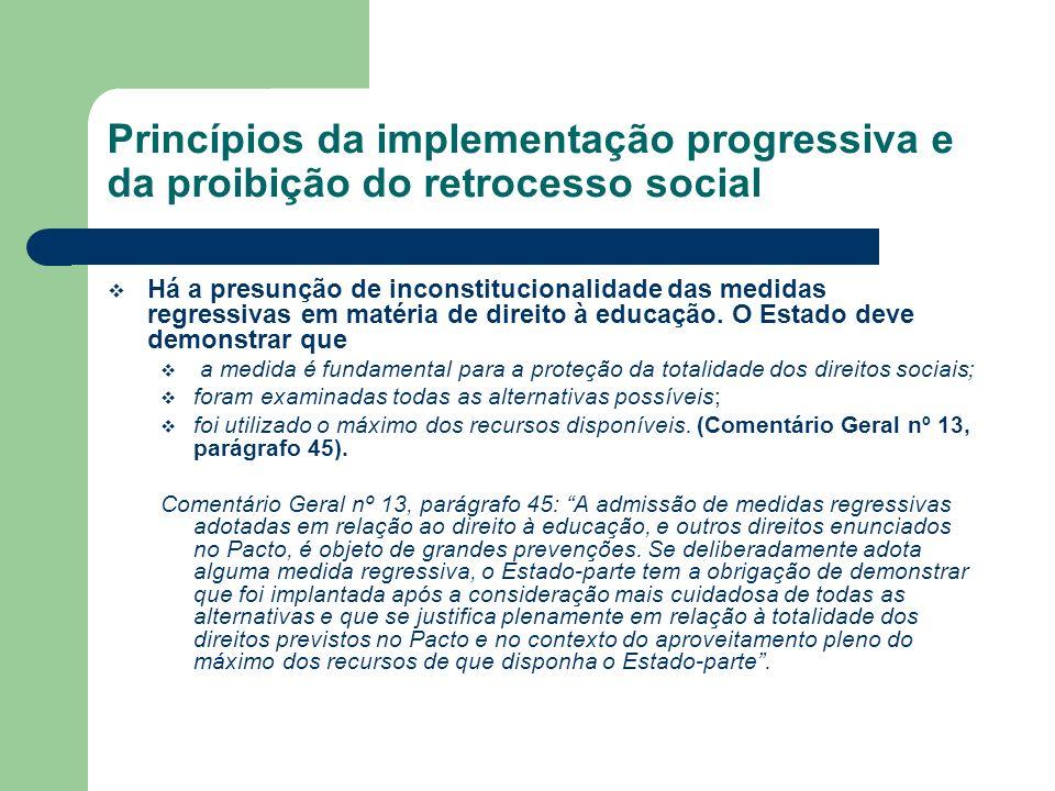 Princípios da implementação progressiva e da proibição do retrocesso social Há a presunção de inconstitucionalidade das medidas regressivas em matéria