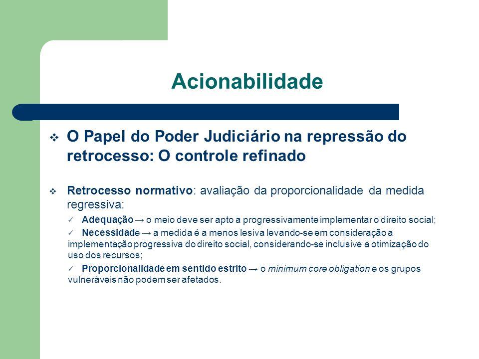 Acionabilidade O Papel do Poder Judiciário na repressão do retrocesso: O controle refinado Retrocesso normativo: avaliação da proporcionalidade da med