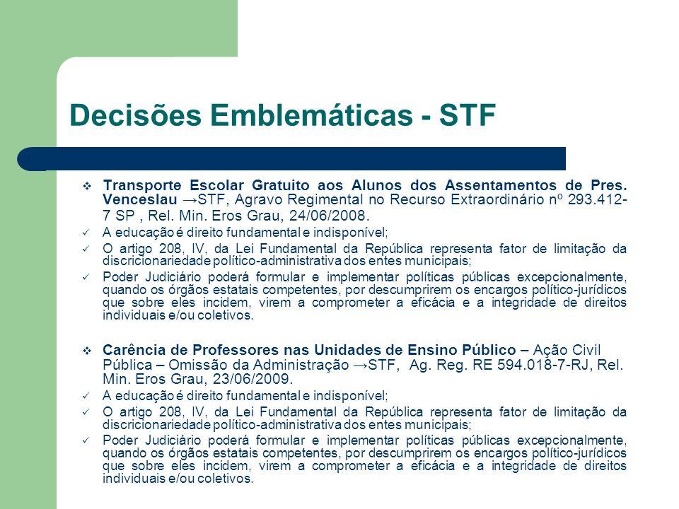 Decisões Emblemáticas - STF Transporte Escolar Gratuito aos Alunos dos Assentamentos de Pres. Venceslau STF, Agravo Regimental no Recurso Extraordinár