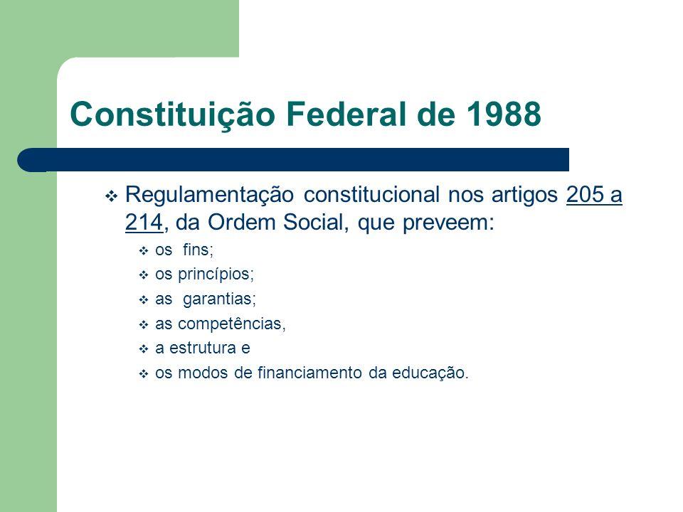 Constituição Federal de 1988 Regulamentação constitucional nos artigos 205 a 214, da Ordem Social, que preveem:205 a 214 os fins; os princípios; as ga