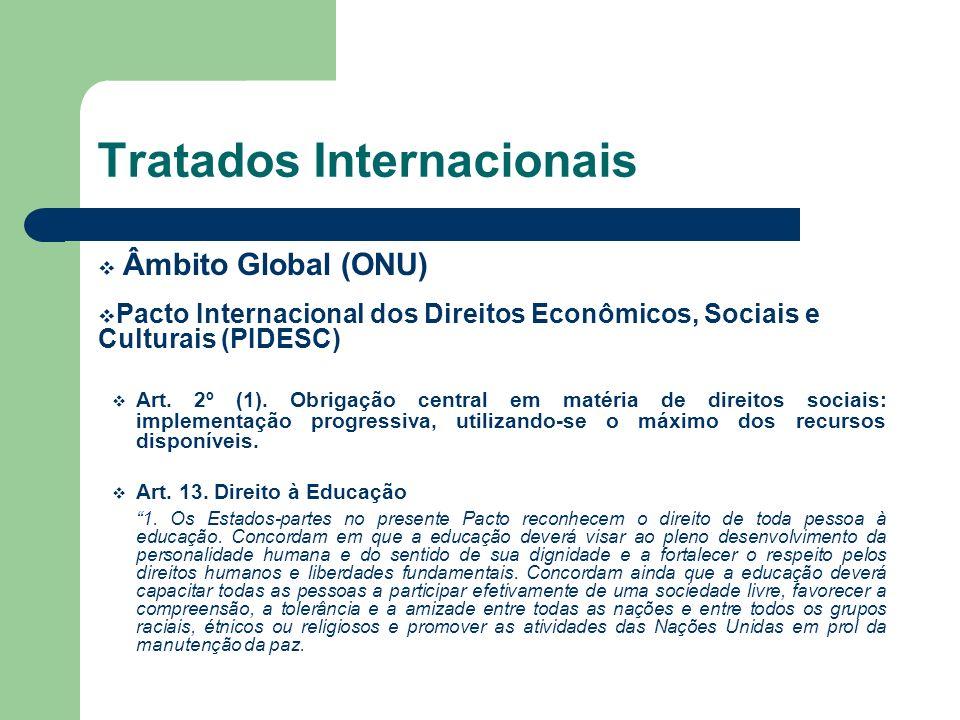 Tratados Internacionais Âmbito Global (ONU) Pacto Internacional dos Direitos Econômicos, Sociais e Culturais (PIDESC) Art. 2º (1). Obrigação central e