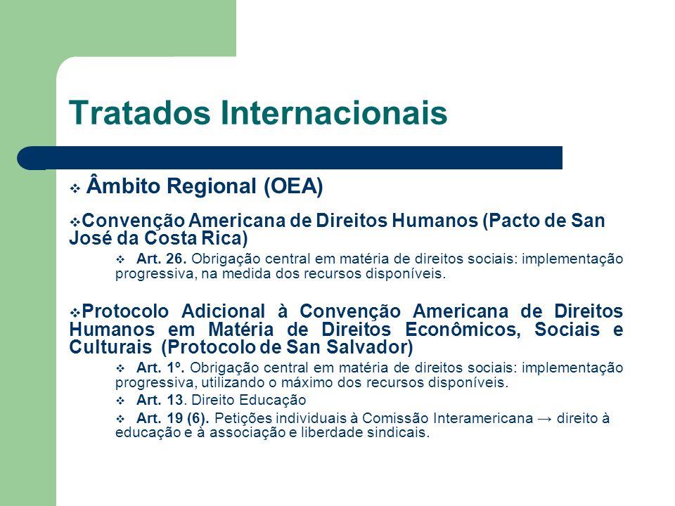 Tratados Internacionais Âmbito Regional (OEA) Convenção Americana de Direitos Humanos (Pacto de San José da Costa Rica) Art. 26. Obrigação central em