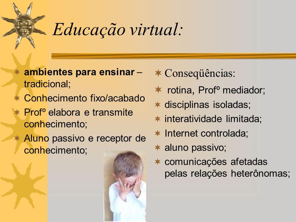Ambientes virtuais de aprendizagem: do ensino na rede à aprendizagem em rede Rosane Aragón de Nevado O uso de ambientes virtuais de aprendizagem vem c