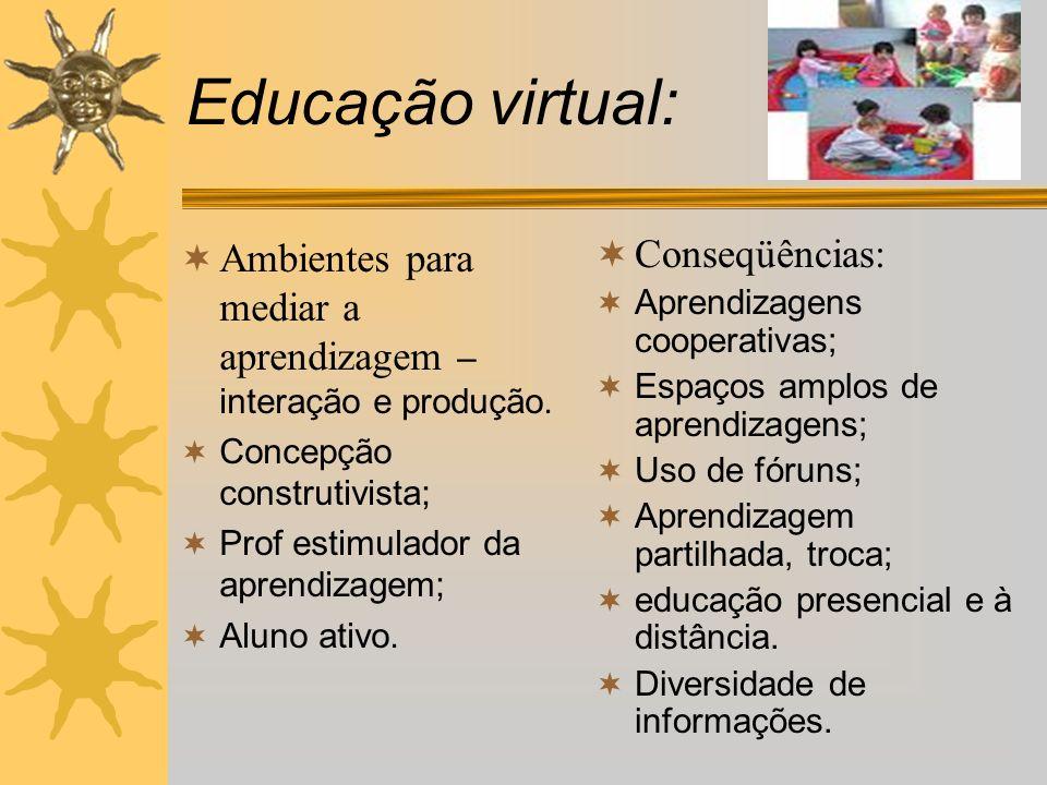 Educação virtual: Ambientes para mediar a aprendizagem – interação e produção.