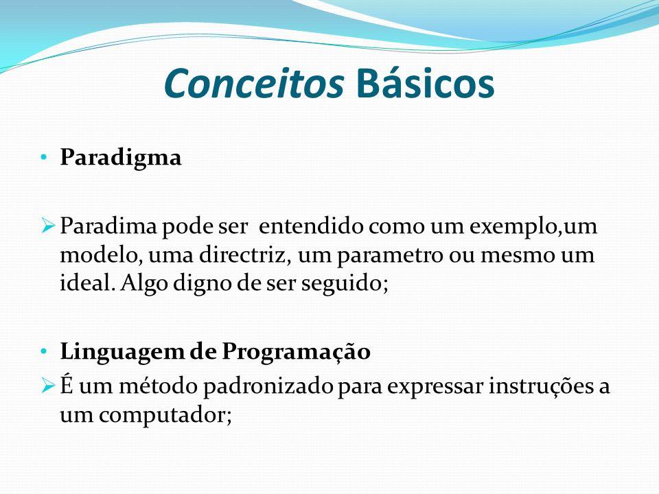 Conceitos Básicos Paradigma Paradima pode ser entendido como um exemplo,um modelo, uma directriz, um parametro ou mesmo um ideal. Algo digno de ser se