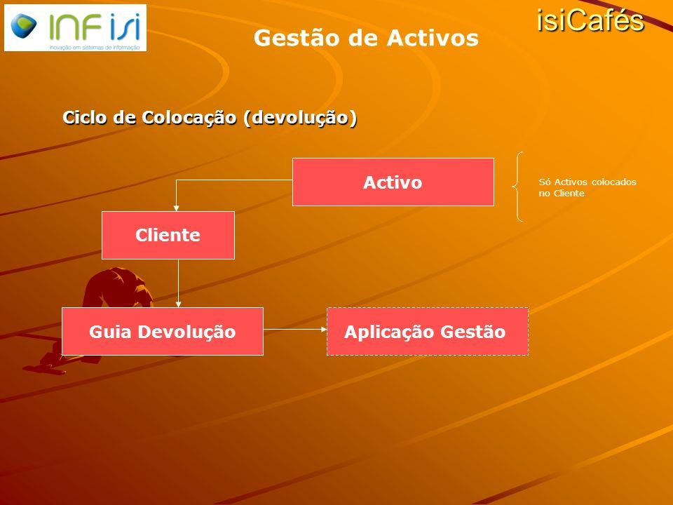 Guia Devolução Activo isiCafés Gestão de Activos Aplicação Gestão Cliente Ciclo de Colocação (devolução) Só Activos colocados no Cliente